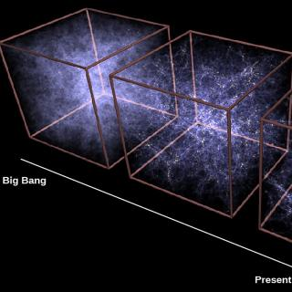 Evolution of large-scale structure as calculated by supercomputers. The boxes show how filaments and superclusters of galaxies grow over time, from billions of years after the Big Bang to current structures. Credit: Modification of work by CXC/MPE/V. Springel