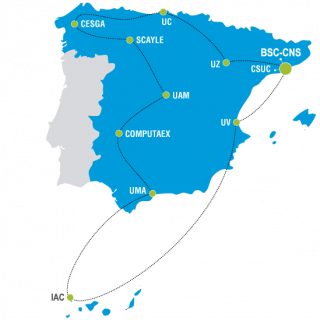 Diagram of the Spanish supercomputing network showing an Spain map with the different nodes connected by dot lines